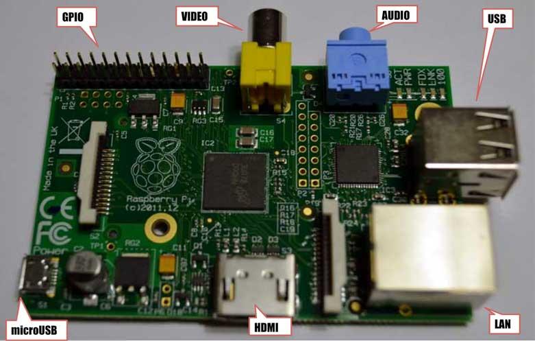 raspberrypimodelb1